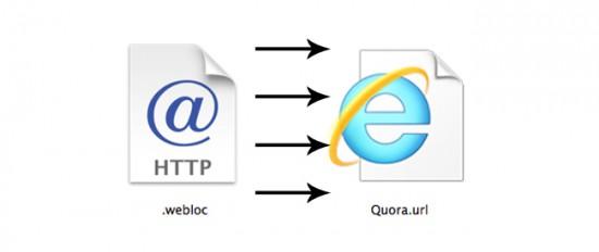 webloc-url