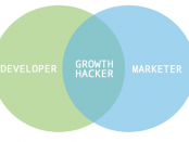 growth-hacking-101